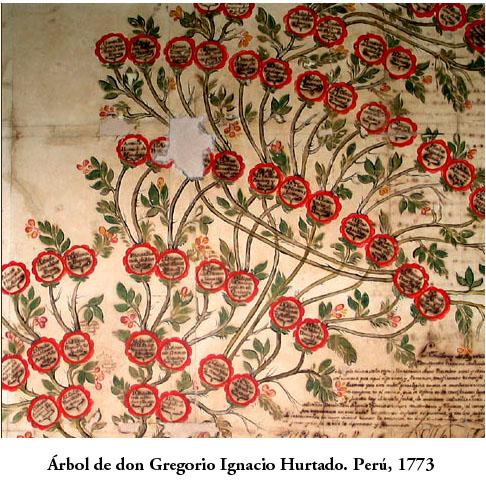 Genealog�a de la familia de don Gregorio Ignacio Hurtado. Per�, 1773. Archivo General de la Naci�n del Per�. Pulsa encima para acceder a la p�gina del archivo