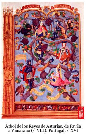 Genealog�a de los Reyes de Asturias, desde Favila (+ 739) a Vimarano (+ 768). Ilustraci�n por Antonio de Holanda, de la Genealogia dos Reis de Portugal. Lisboa, 1530-1534. British Library. Pulsa encima para ampliar la informaci�n (en ingl�s) y la imagen